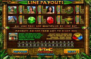 Игровой автомат Aztec Treasures - древние сокровища для игроков казино Вулкан Удачи