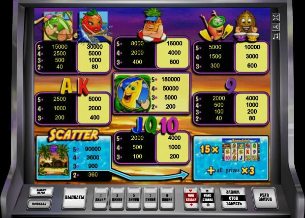 Играйте в автомат Banana Splash и получайте призы и бонусы в казино Вулкан Гранд