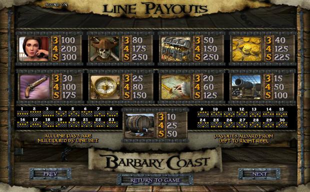 Игровой автомат Barbary Coast - приятные бонусы в онлайн казино Azino 777