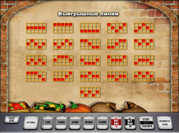 Игровой слот Bazar - игровые автоматы Вулкан Старс приведут к немалым выигрышам