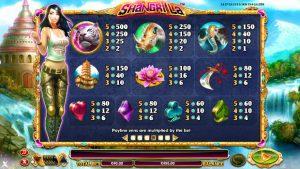 Игровой автомат Shangri La - фортуна на стороне игроков в казино Вулкан Плей