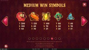Игровой автомат Turn Your Fortune - побеждай в онлайн казино Вулкан, вход бесплатный