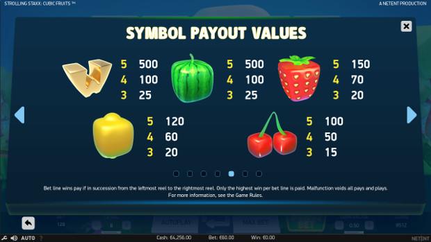 Игровой автомат Strolling Staxx Cubic Fruits - играть бесплатно, регистрация не нужна