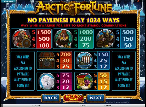 На Джойказино рабочее зеркало сегодня прямо выиграй в слоте Arctic Fortune