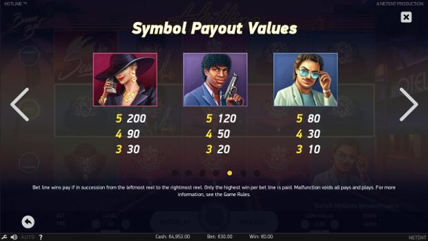 Скачать Вулкан Гранд казино и играй в щедром автомате Hotline от НетЕнт