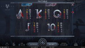 На рабочее зеркало Вулкан Россия казино без блокировок играй в автомате Vikings
